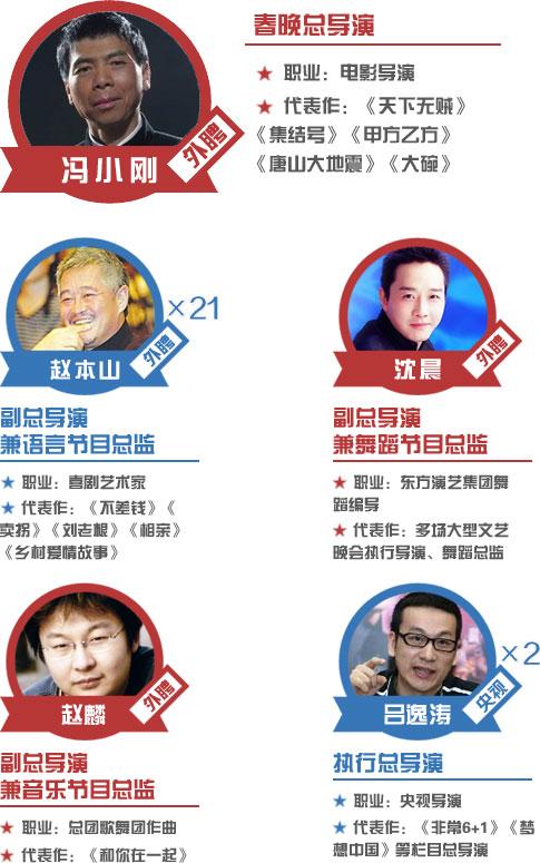 2014央视春晚导演阵容图